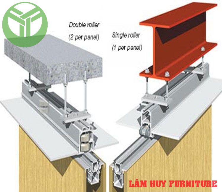 Kết cấu gia cố treo ray vách ngăn di động